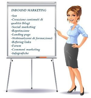 web marketing san marino