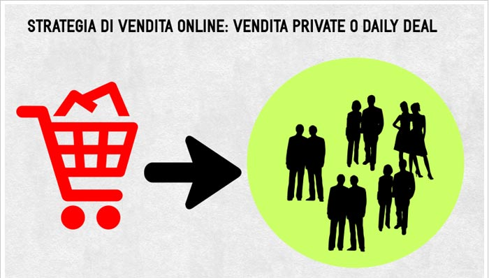 strategia-vendita-online