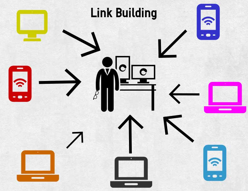 web marketing e link building