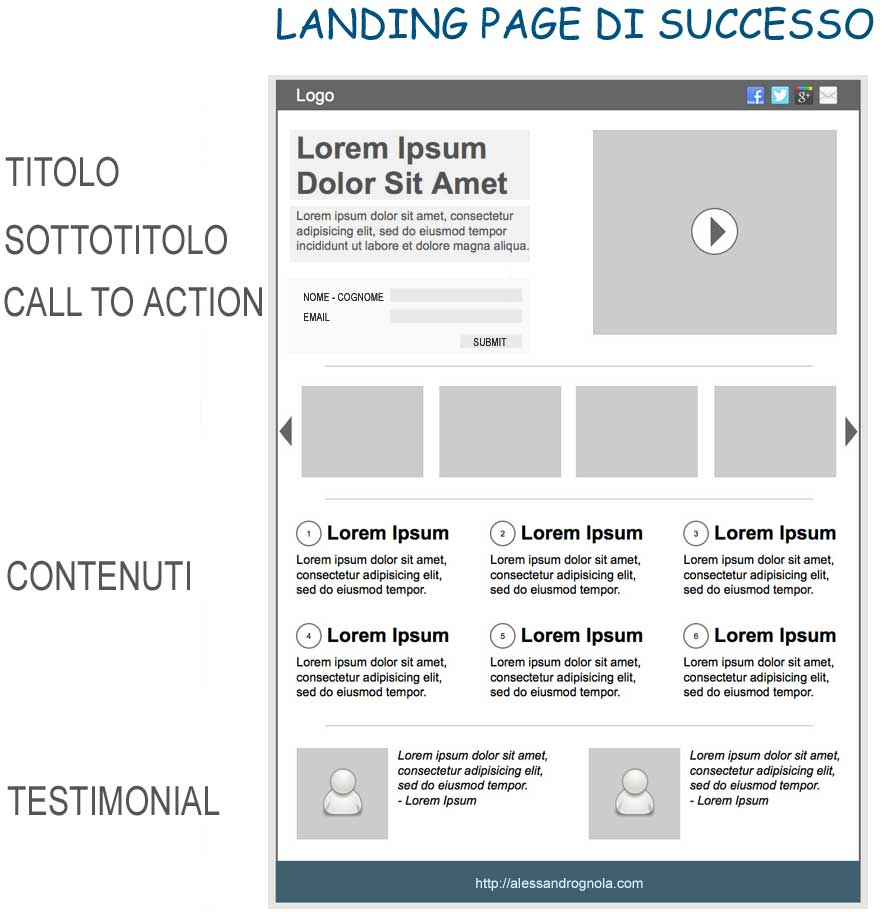 web marketing e seo
